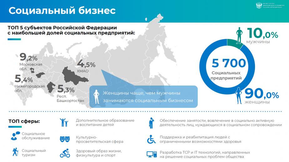 Евразийский женский форум при СФ РФ пройдёт в октябре