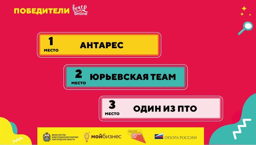 В Новгородской области прошла онлайн-игра «Самый умный предприниматель»